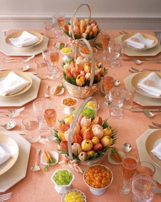 Easter Crafts & Decorating