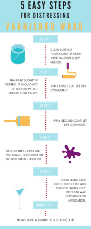 painting infographic